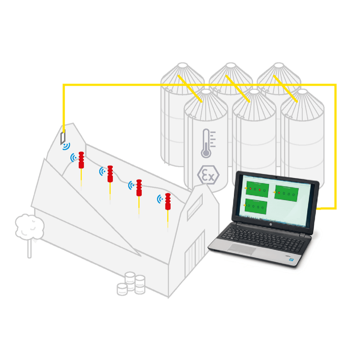 Термометрическая установка DuoLine